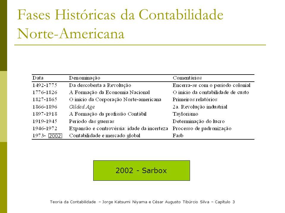 Fases Históricas da Contabilidade Norte-Americana
