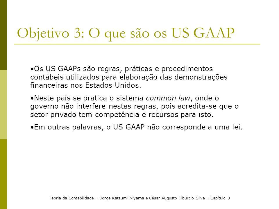 Objetivo 3: O que são os US GAAP
