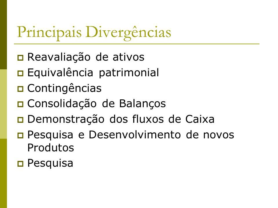 Principais Divergências