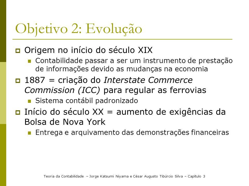 Objetivo 2: Evolução Origem no início do século XIX