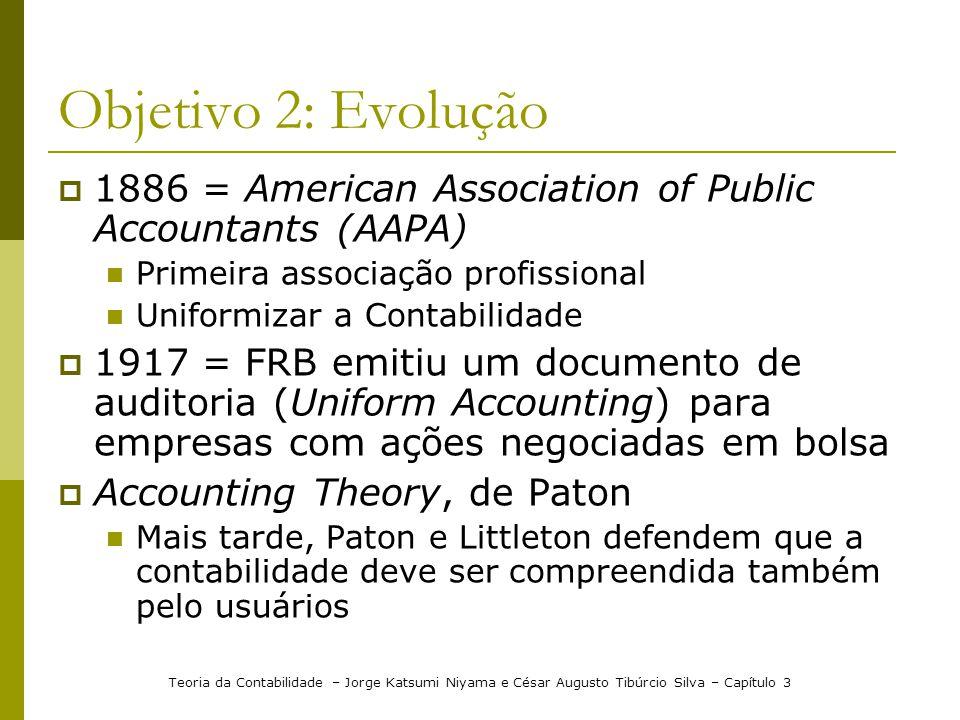 Objetivo 2: Evolução 1886 = American Association of Public Accountants (AAPA) Primeira associação profissional.