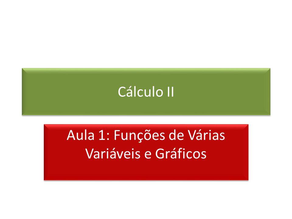 Aula 1: Funções de Várias Variáveis e Gráficos