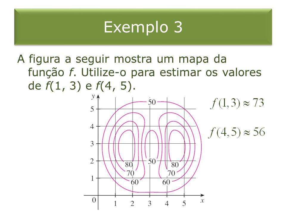 Exemplo 3 A figura a seguir mostra um mapa da função f.