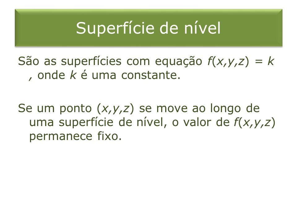 Superfície de nível