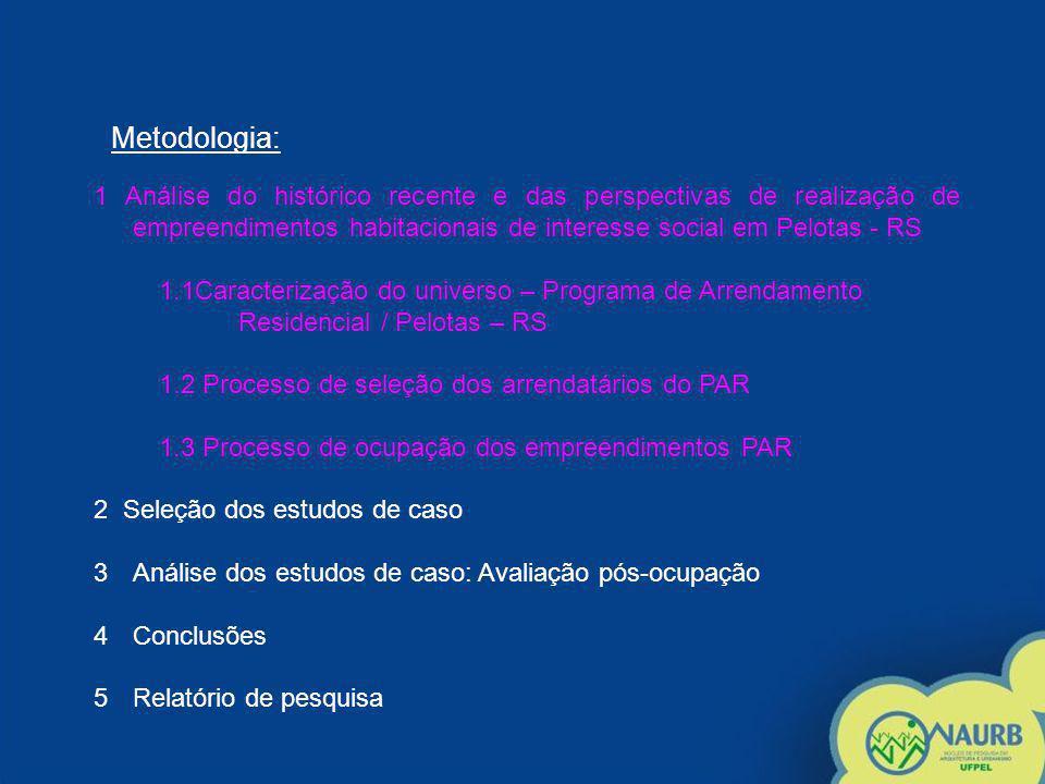 Metodologia: 1 Análise do histórico recente e das perspectivas de realização de empreendimentos habitacionais de interesse social em Pelotas - RS.