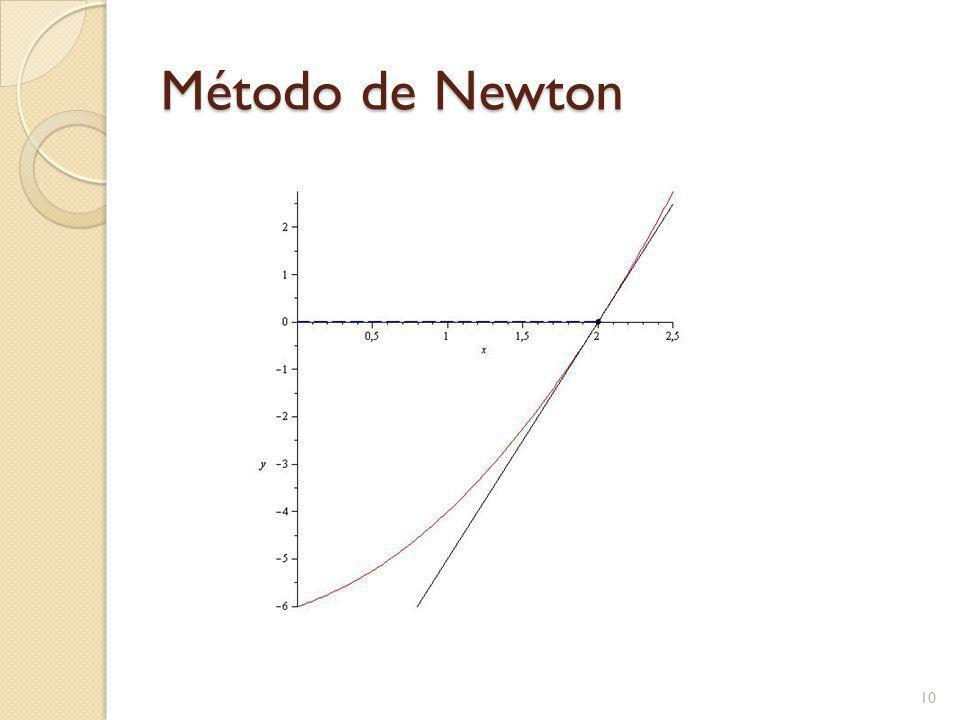 Método de Newton