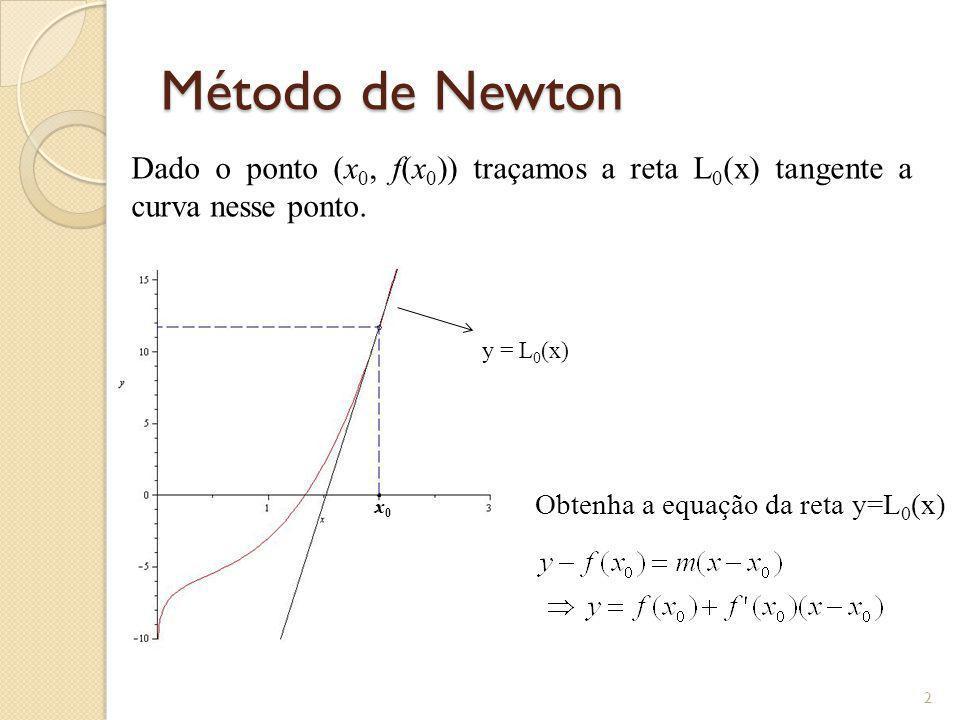 Método de Newton Dado o ponto (x0, f(x0)) traçamos a reta L0(x) tangente a curva nesse ponto. y = L0(x)