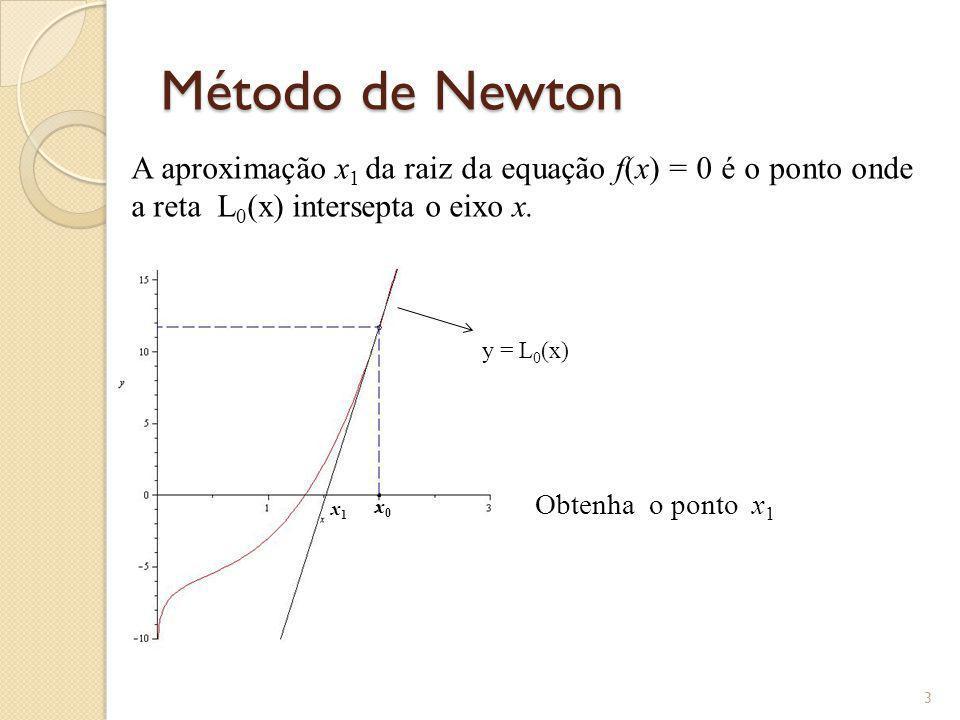Método de Newton A aproximação x1 da raiz da equação f(x) = 0 é o ponto onde a reta L0(x) intersepta o eixo x.