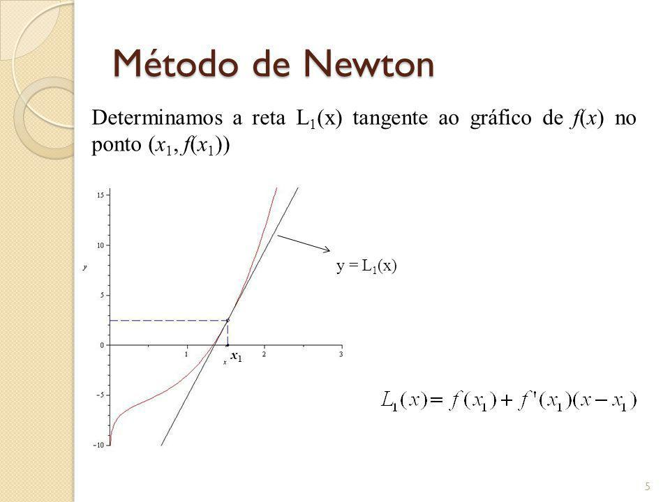 Método de Newton Determinamos a reta L1(x) tangente ao gráfico de f(x) no ponto (x1, f(x1)) y = L1(x)