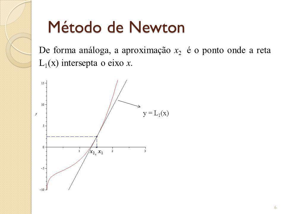 Método de Newton De forma análoga, a aproximação x2 é o ponto onde a reta L1(x) intersepta o eixo x.