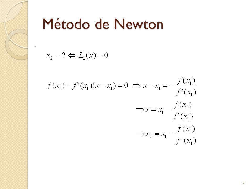 Método de Newton .