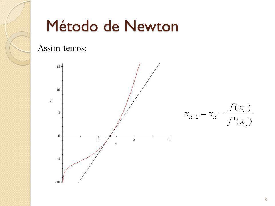 Método de Newton Assim temos: