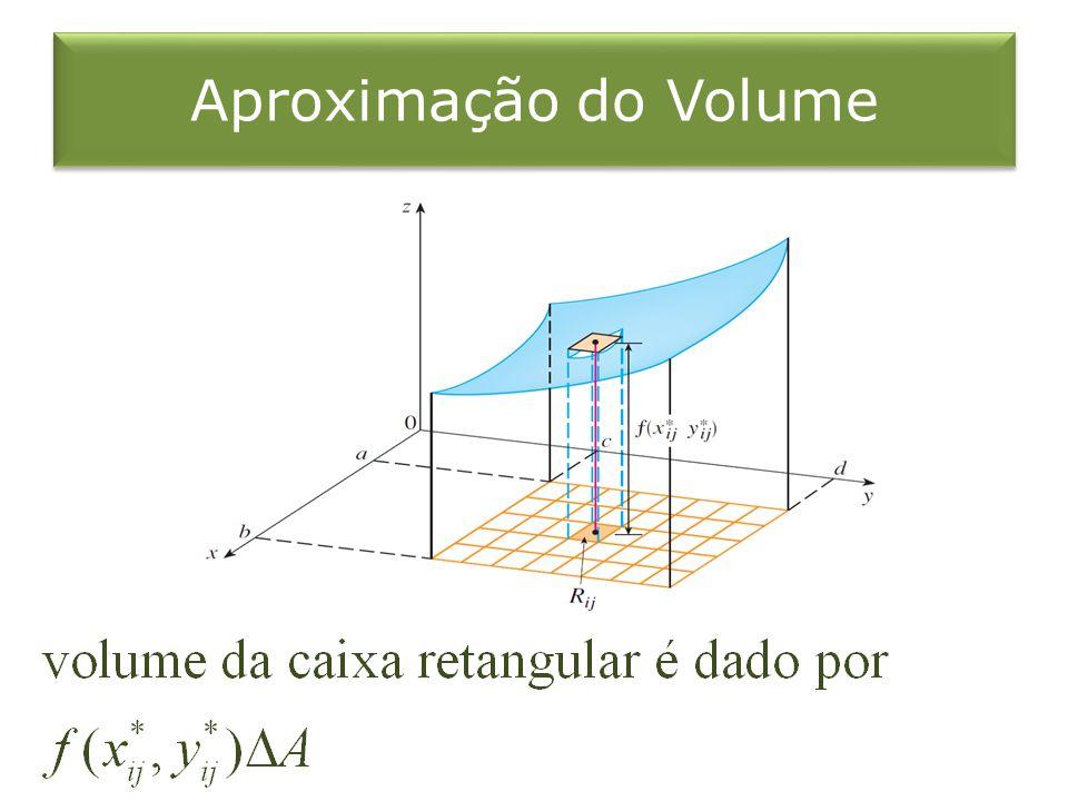 Aproximação do Volume