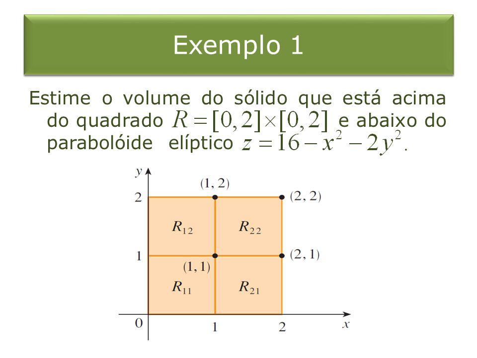 Exemplo 1 Estime o volume do sólido que está acima do quadrado e abaixo do parabolóide elíptico.