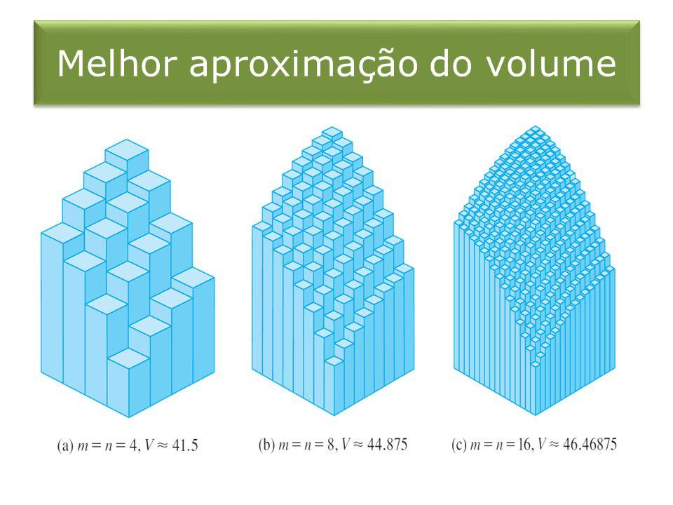 Melhor aproximação do volume