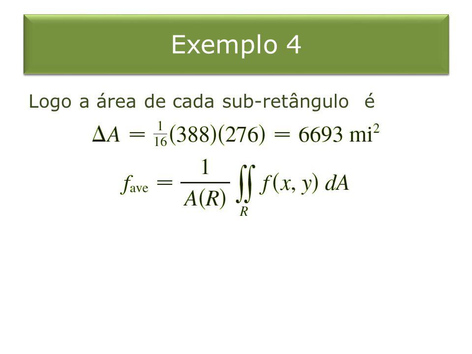 Exemplo 4 Logo a área de cada sub-retângulo é