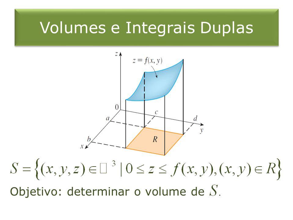 Volumes e Integrais Duplas