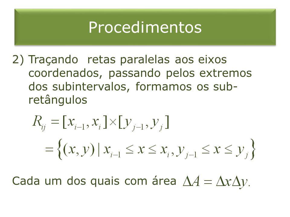 Procedimentos Traçando retas paralelas aos eixos coordenados, passando pelos extremos dos subintervalos, formamos os sub-retângulos.