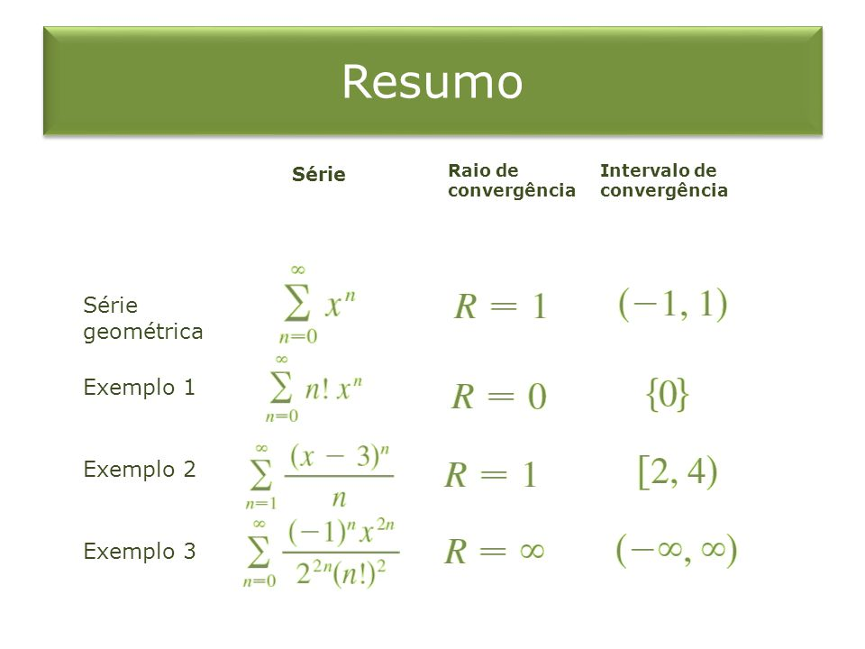 Resumo Série Série geométrica Exemplo 1 Exemplo 2 Exemplo 3