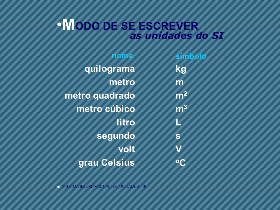 MODO DE SE ESCREVER as unidades do SI quilograma kg metro m