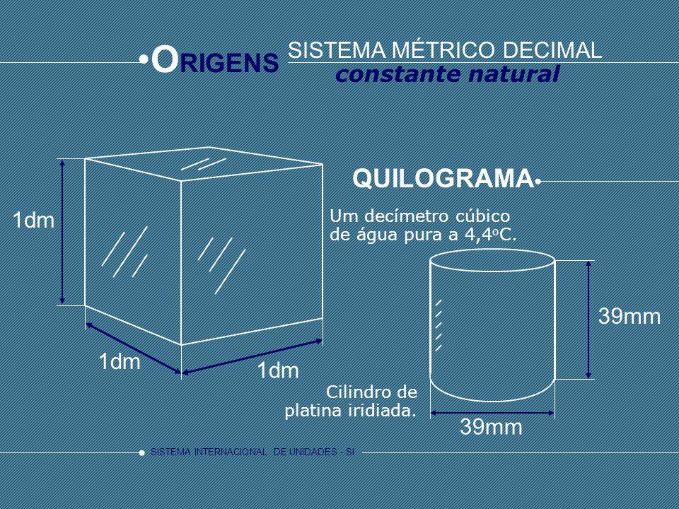 ORIGENS QUILOGRAMA SISTEMA MÉTRICO DECIMAL constante natural 39mm 1dm