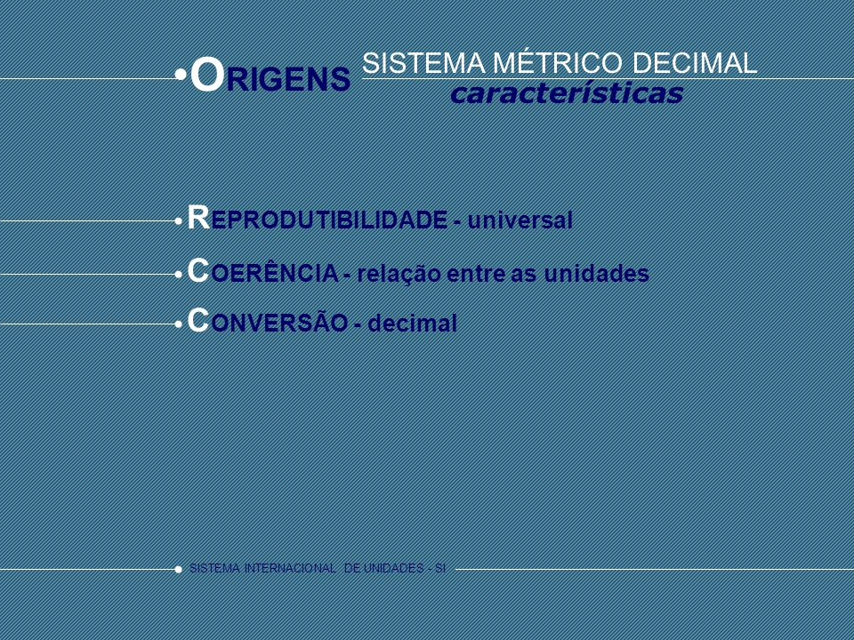 ORIGENS REPRODUTIBILIDADE - universal