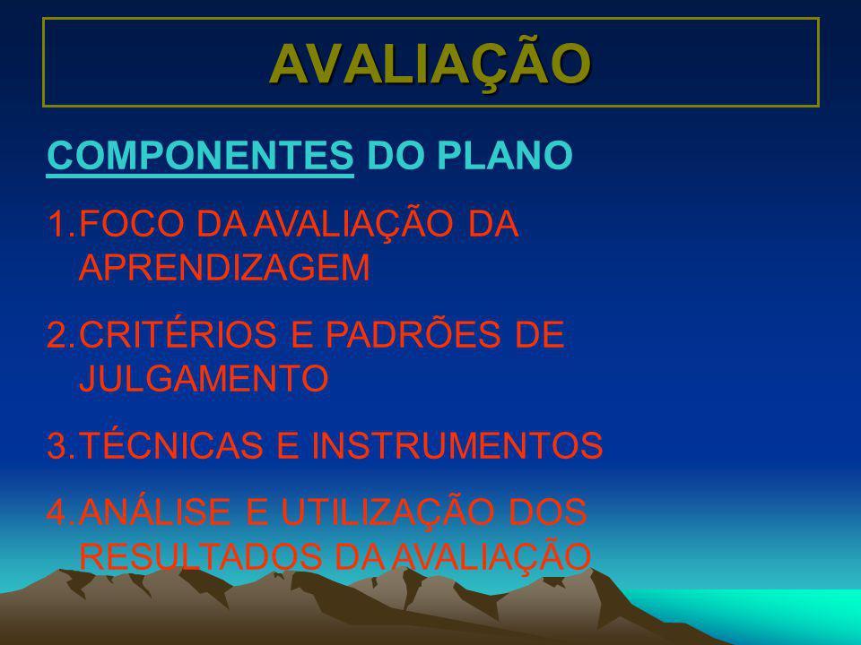 AVALIAÇÃO COMPONENTES DO PLANO FOCO DA AVALIAÇÃO DA APRENDIZAGEM