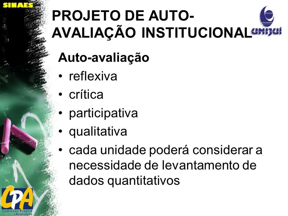 PROJETO DE AUTO-AVALIAÇÃO INSTITUCIONAL
