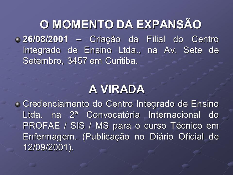 O MOMENTO DA EXPANSÃO A VIRADA