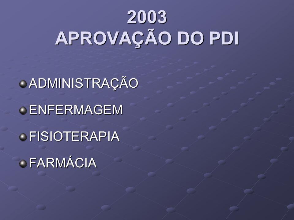2003 APROVAÇÃO DO PDI ADMINISTRAÇÃO ENFERMAGEM FISIOTERAPIA FARMÁCIA