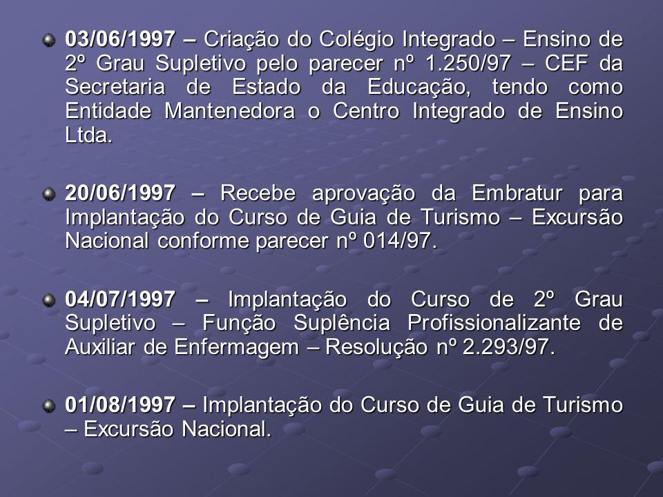 03/06/1997 – Criação do Colégio Integrado – Ensino de 2º Grau Supletivo pelo parecer nº 1.250/97 – CEF da Secretaria de Estado da Educação, tendo como Entidade Mantenedora o Centro Integrado de Ensino Ltda.