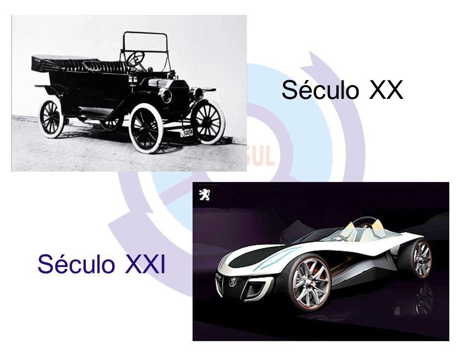 Século XX Século XXI