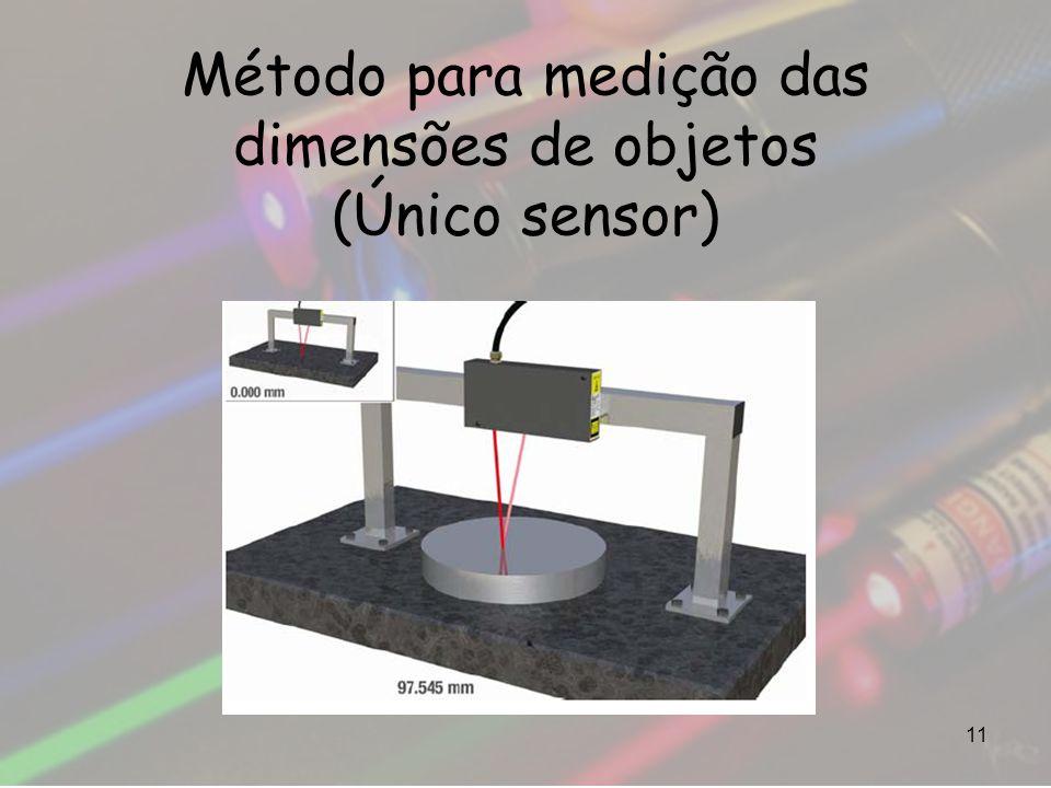 Método para medição das dimensões de objetos (Único sensor)