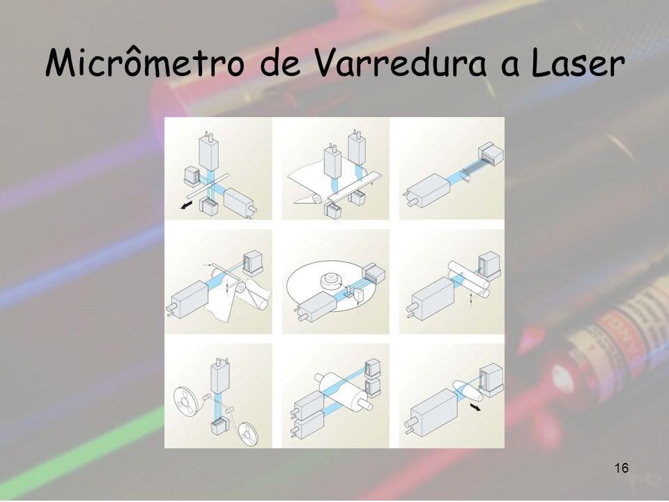 Micrômetro de Varredura a Laser