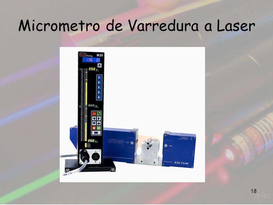 Micrometro de Varredura a Laser