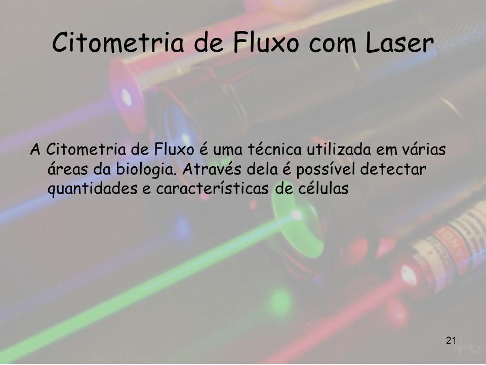 Citometria de Fluxo com Laser