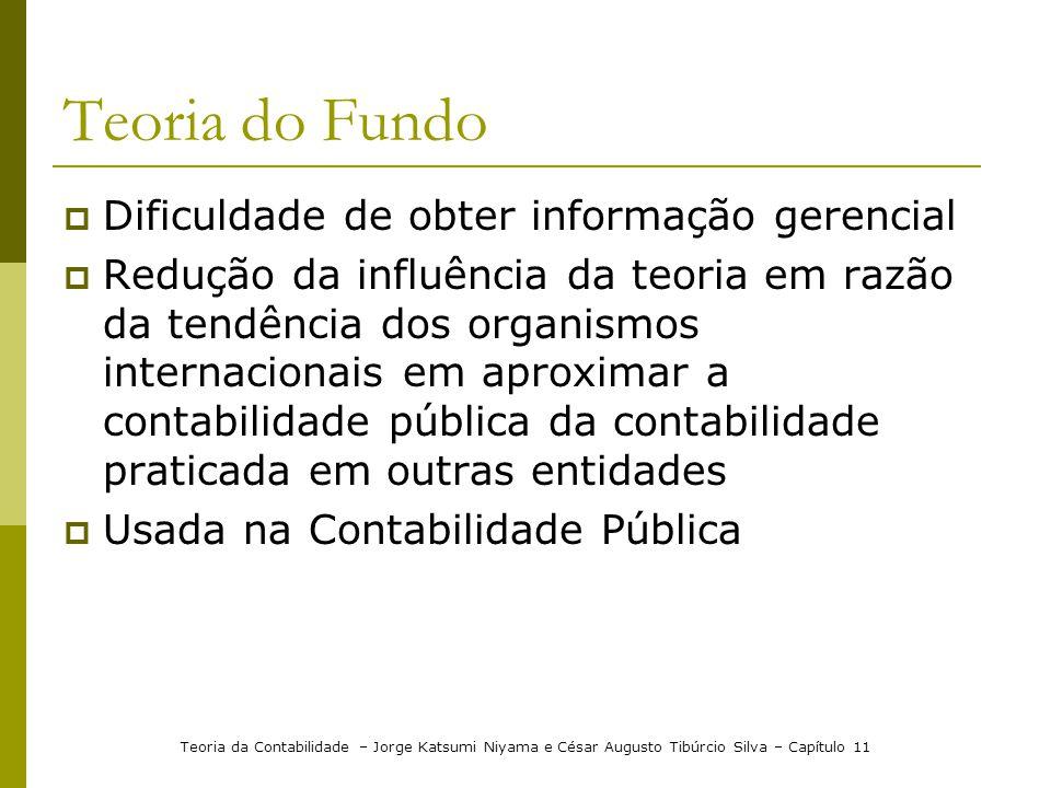 Teoria do Fundo Dificuldade de obter informação gerencial