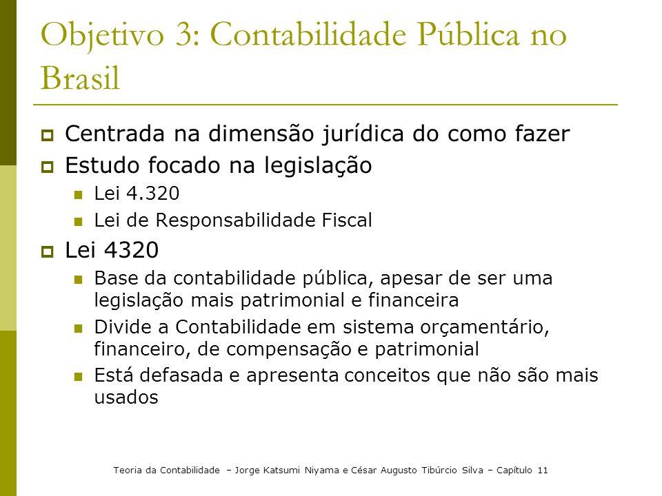 Objetivo 3: Contabilidade Pública no Brasil
