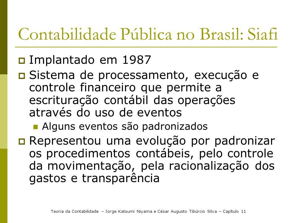 Contabilidade Pública no Brasil: Siafi