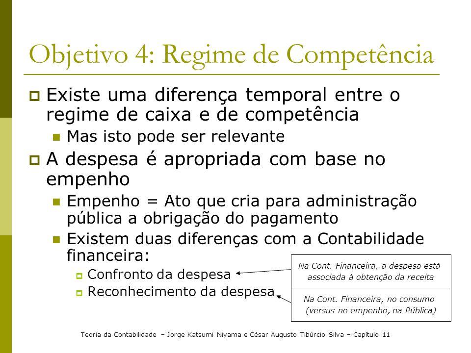 Objetivo 4: Regime de Competência