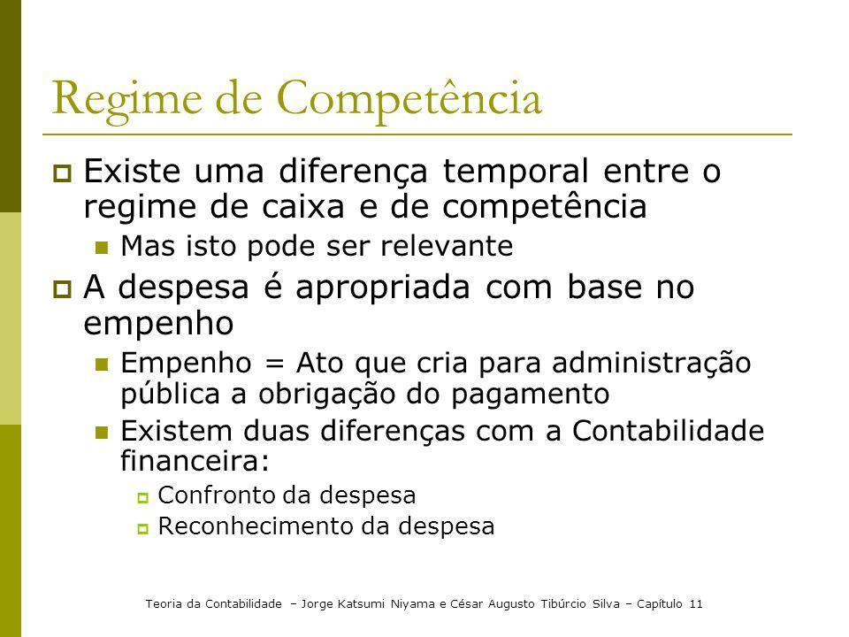 Regime de Competência Existe uma diferença temporal entre o regime de caixa e de competência. Mas isto pode ser relevante.