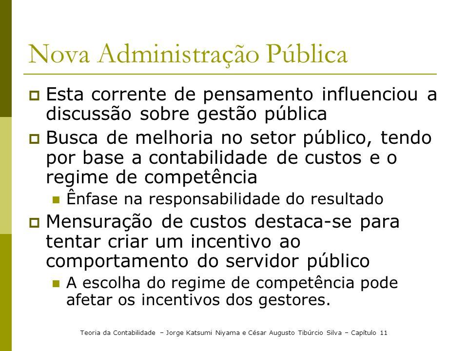 Nova Administração Pública