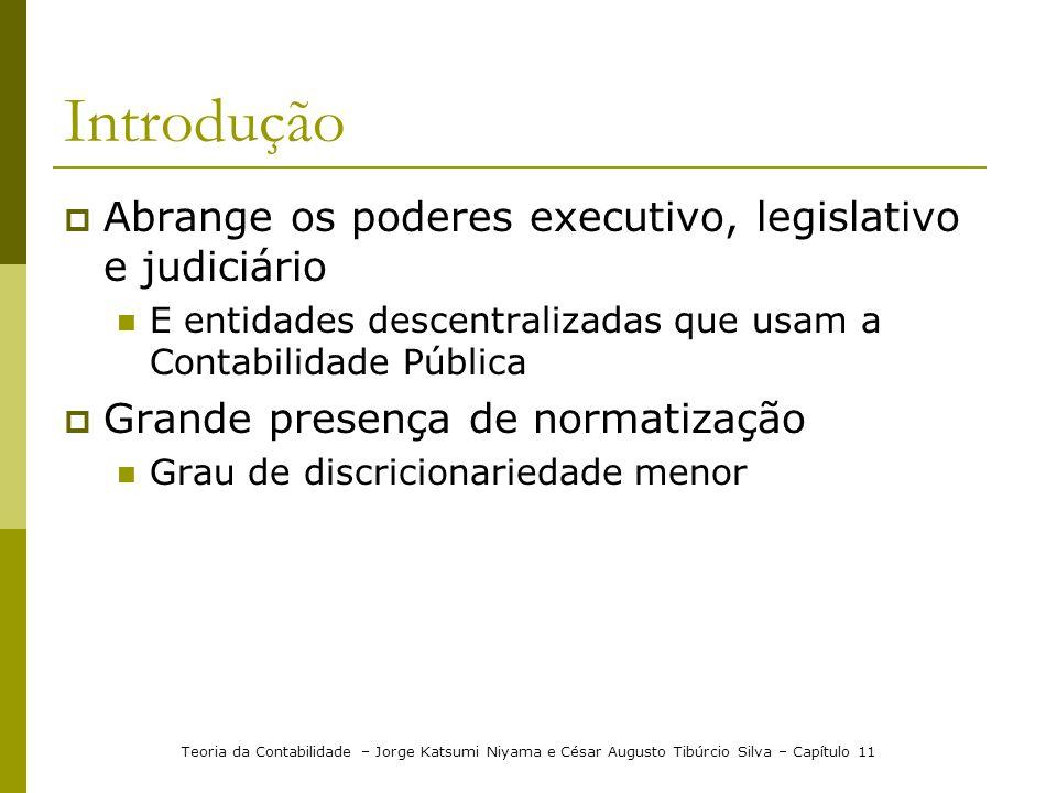 Introdução Abrange os poderes executivo, legislativo e judiciário
