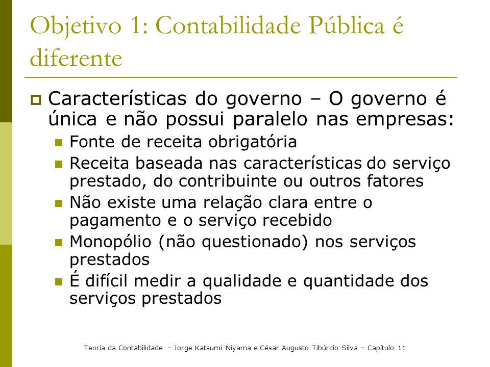 Objetivo 1: Contabilidade Pública é diferente