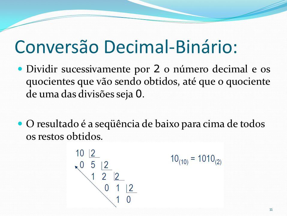 Conversão Decimal-Binário: