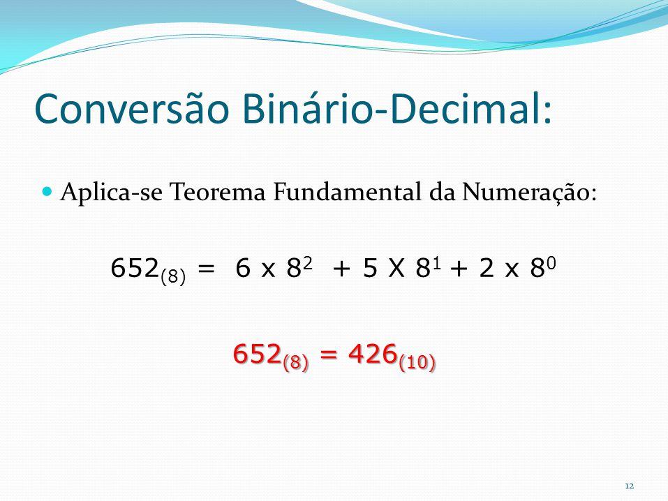 Conversão Binário-Decimal: