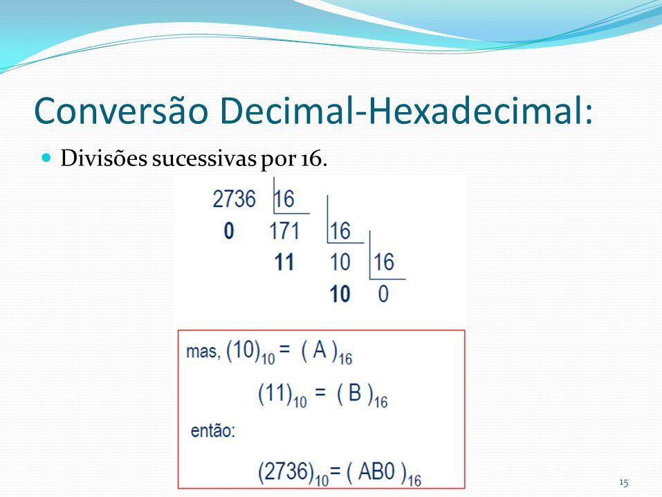 Conversão Decimal-Hexadecimal: