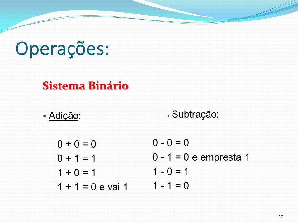 Operações: Sistema Binário Adição: 0 + 0 = 0 0 - 0 = 0 0 + 1 = 1