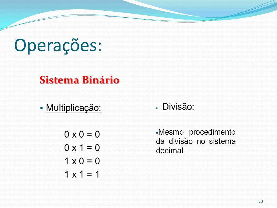 Operações: Sistema Binário Multiplicação: 0 x 0 = 0 0 x 1 = 0