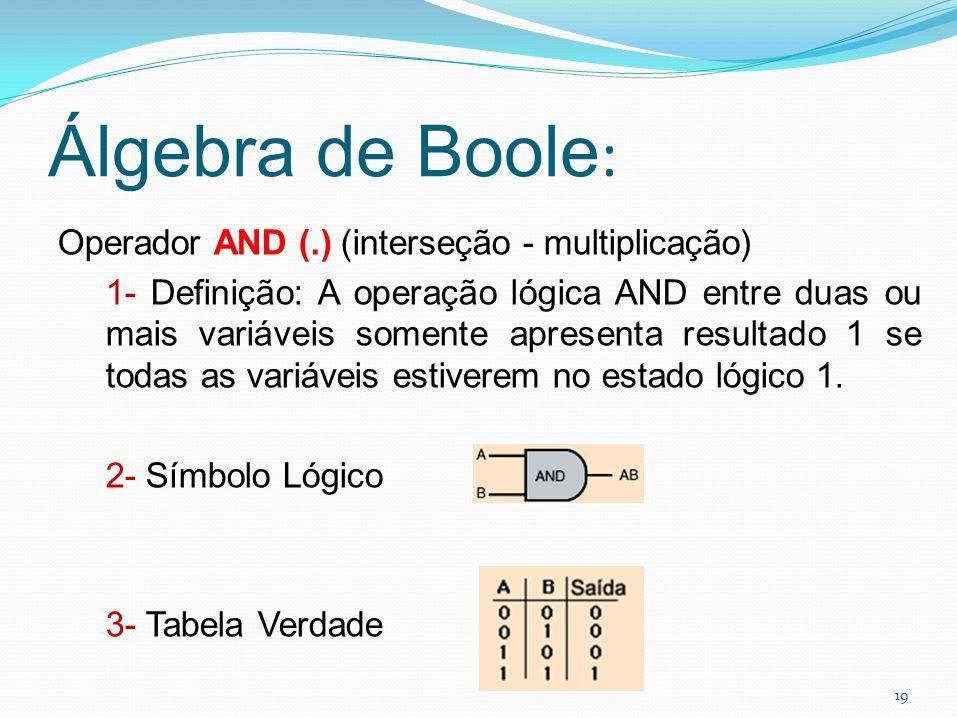 Álgebra de Boole:
